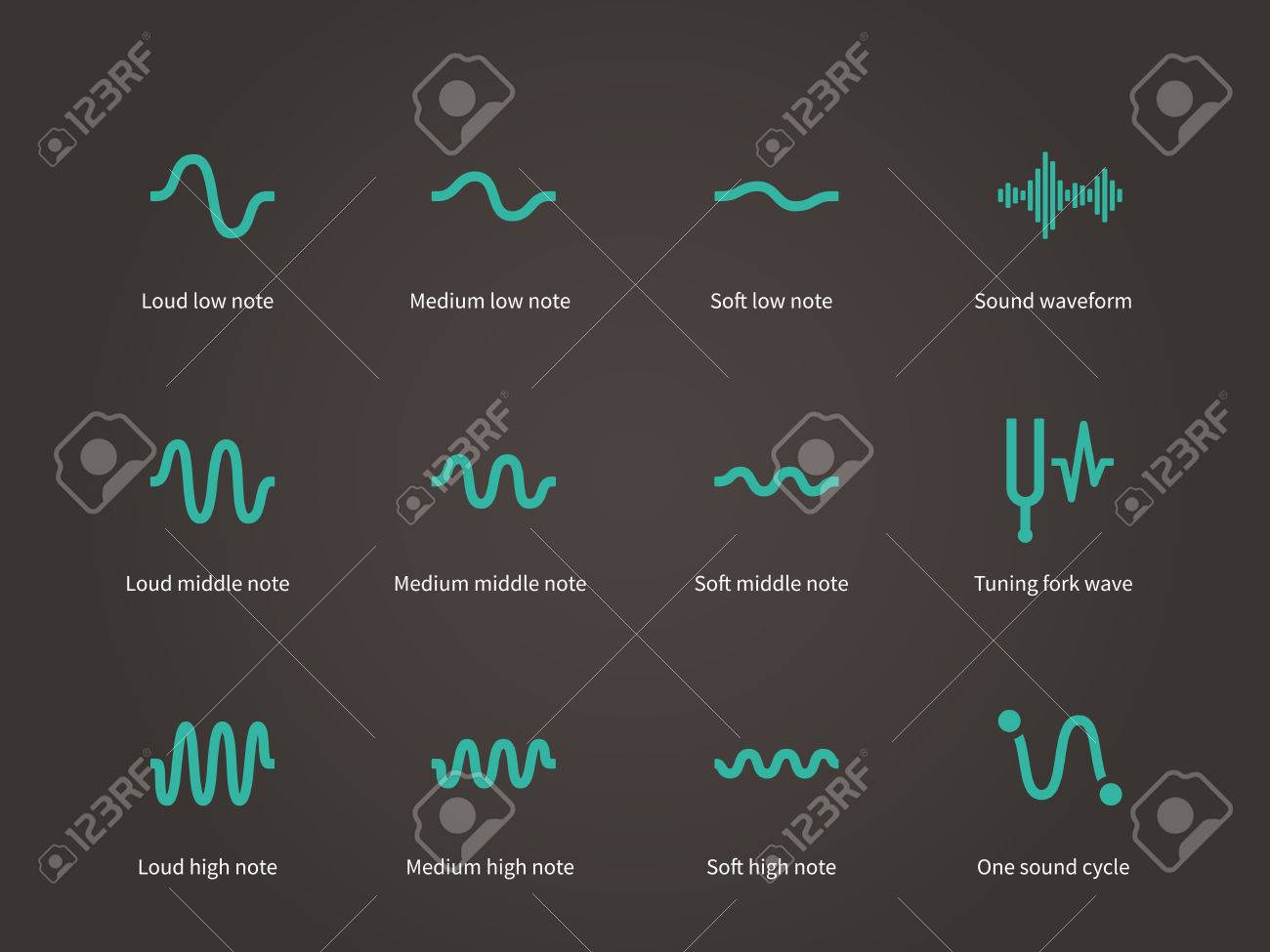 Sound and music waveform icons set