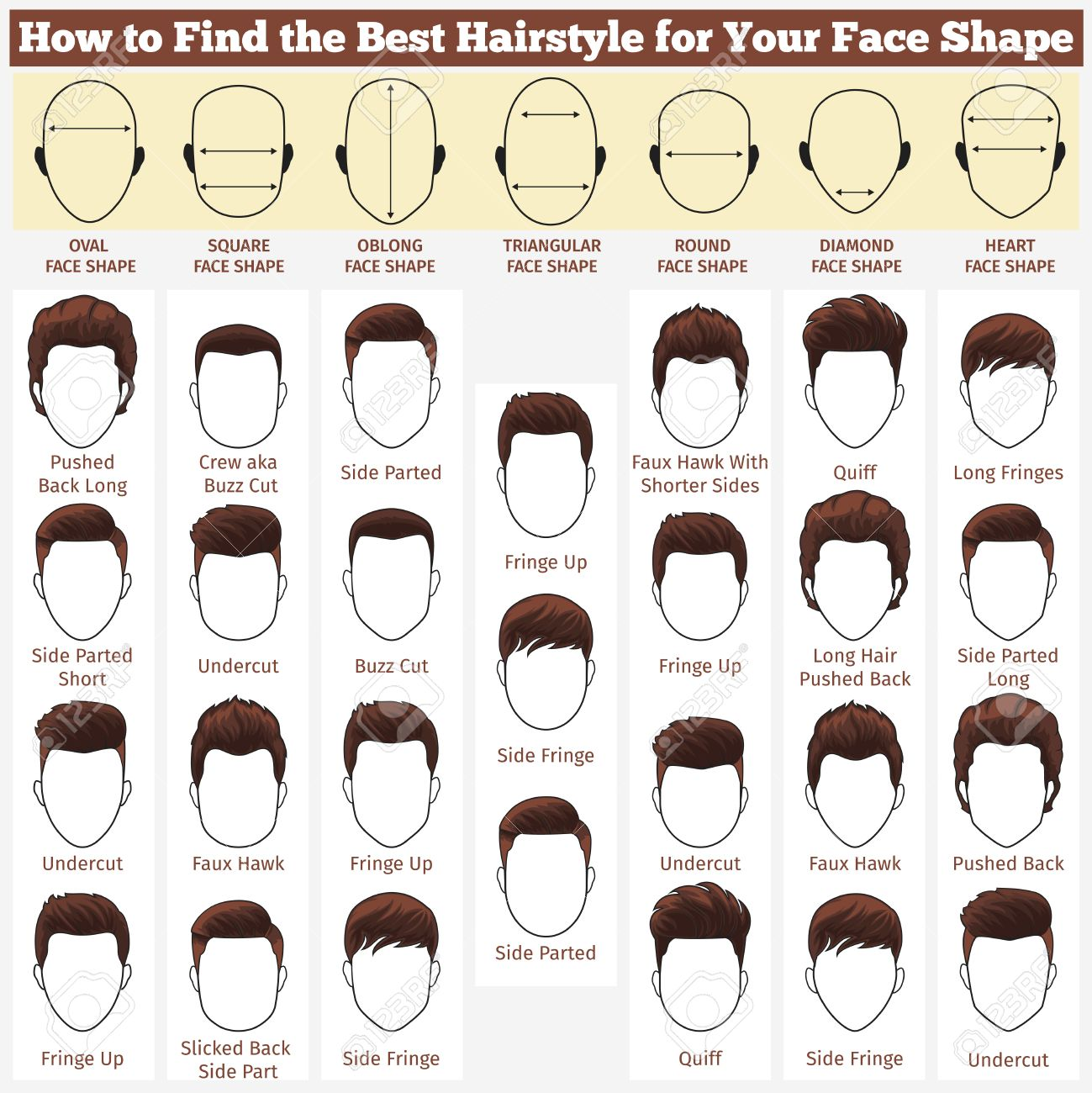 A set of men hairstyles for different types of faces