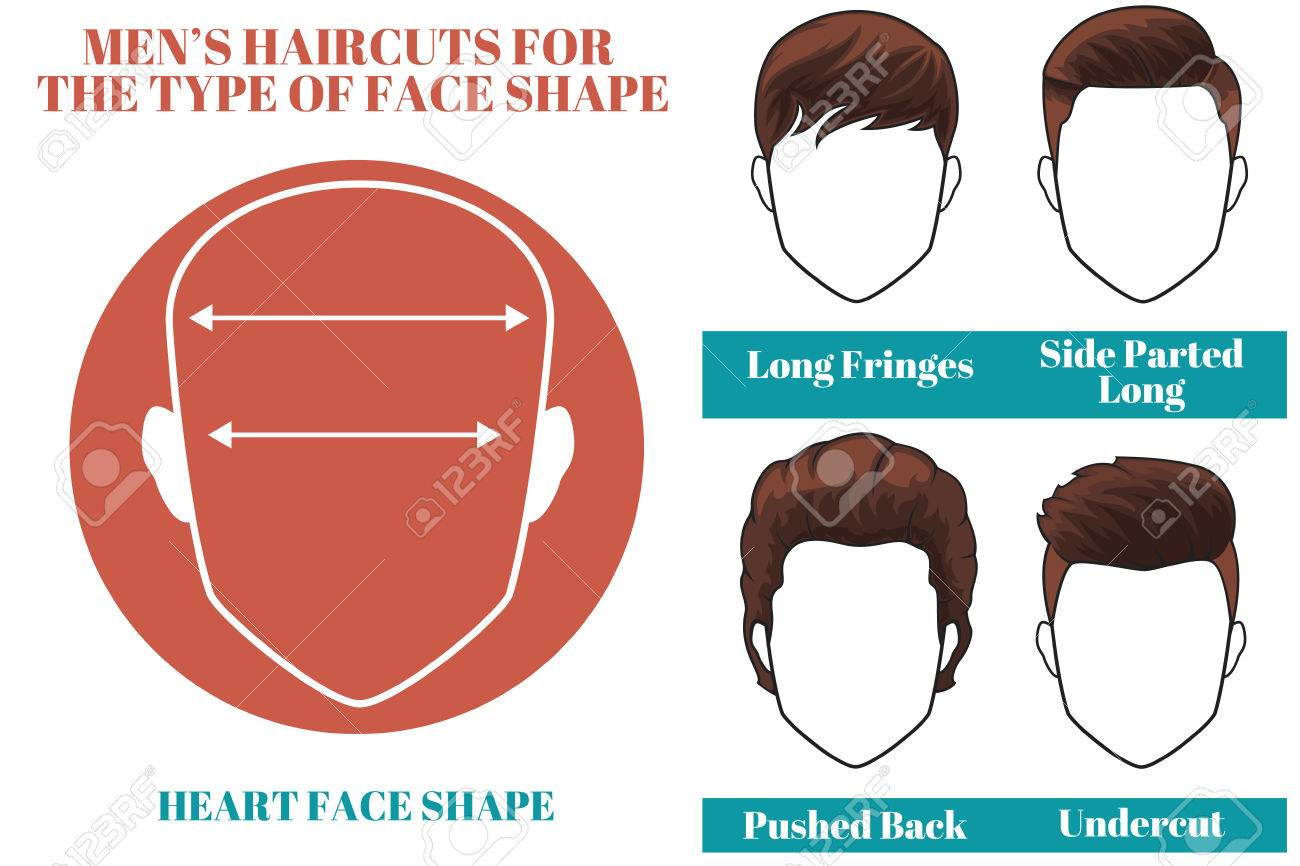Different Types Of Haircuts For Heart Face Shape Os Man