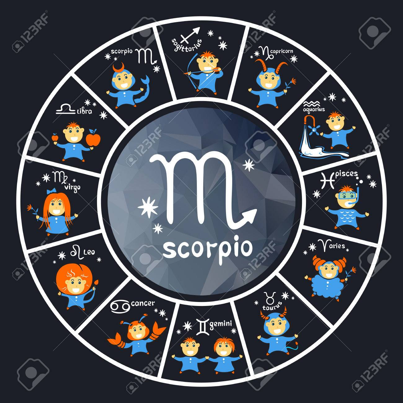 Zodiac signs vector set isolated on dark background  Cartoon