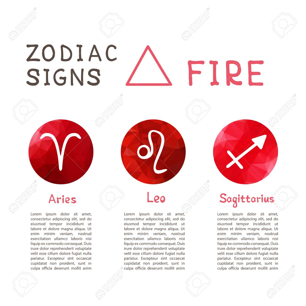 Zodiac signs according to Fire element: Aries, Leo, Sagittarius