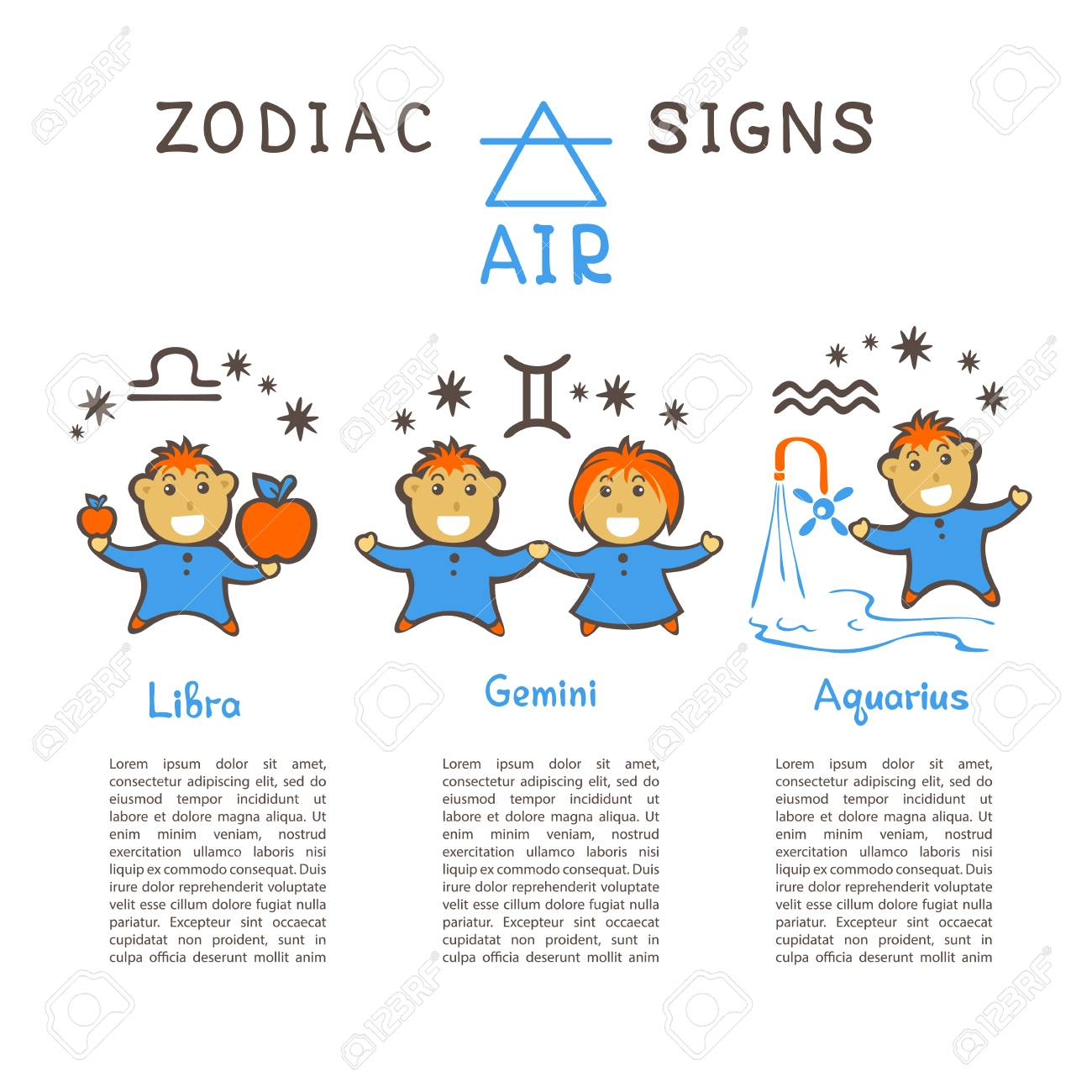 gemini horoscope element