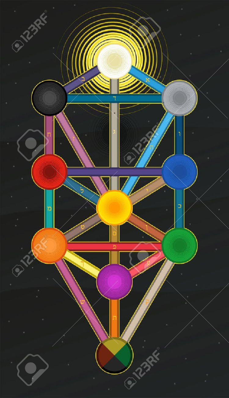 Sephirot tree of life kabbalah - 34031466