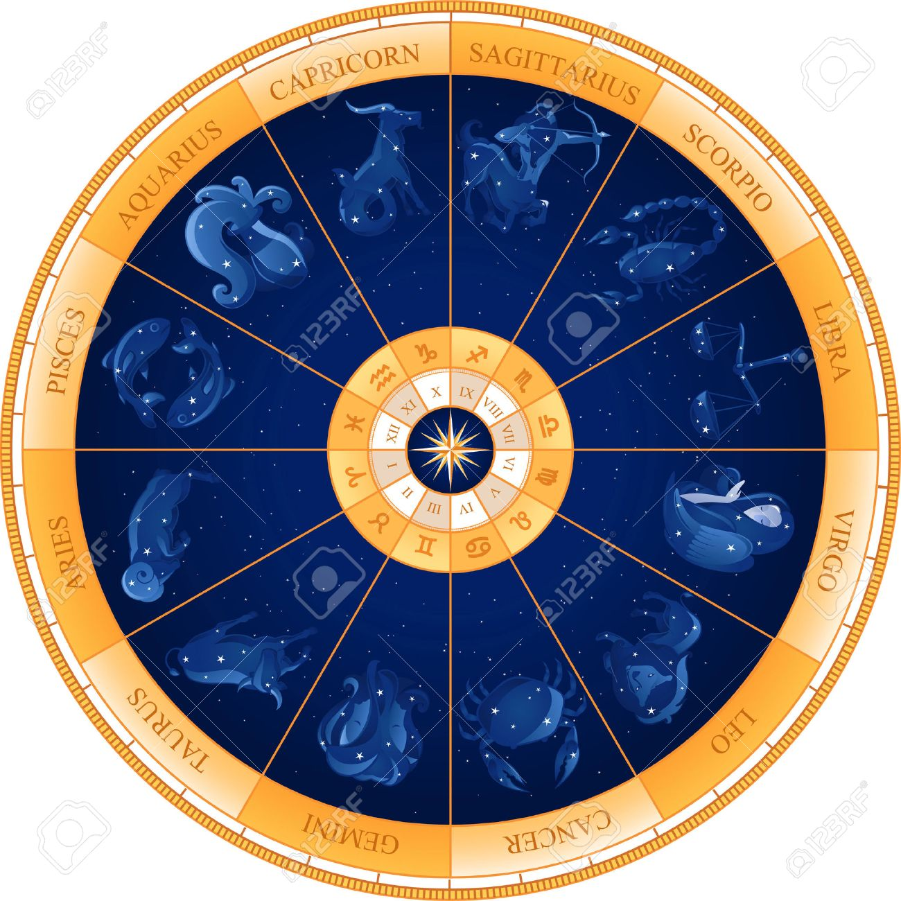 Zodiac wheel astrology natal chart royalty free cliparts vectors zodiac wheel astrology natal chart stock vector 34267840 nvjuhfo Image collections