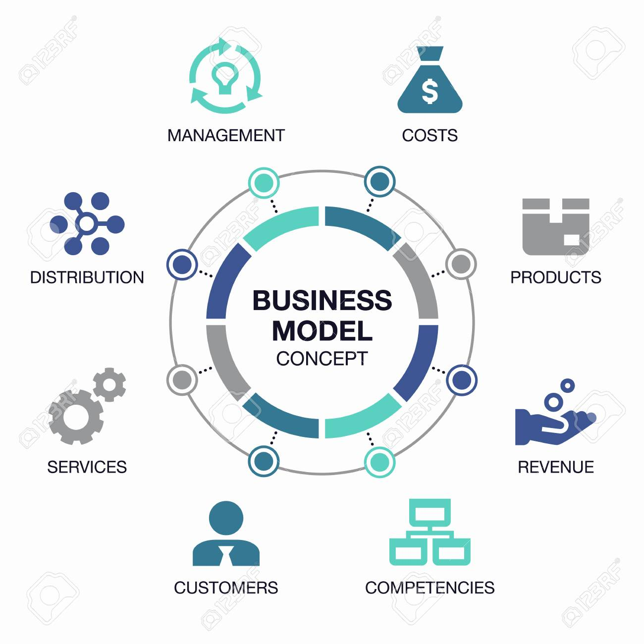 Vector Info Graphic Visualization Template Business Model