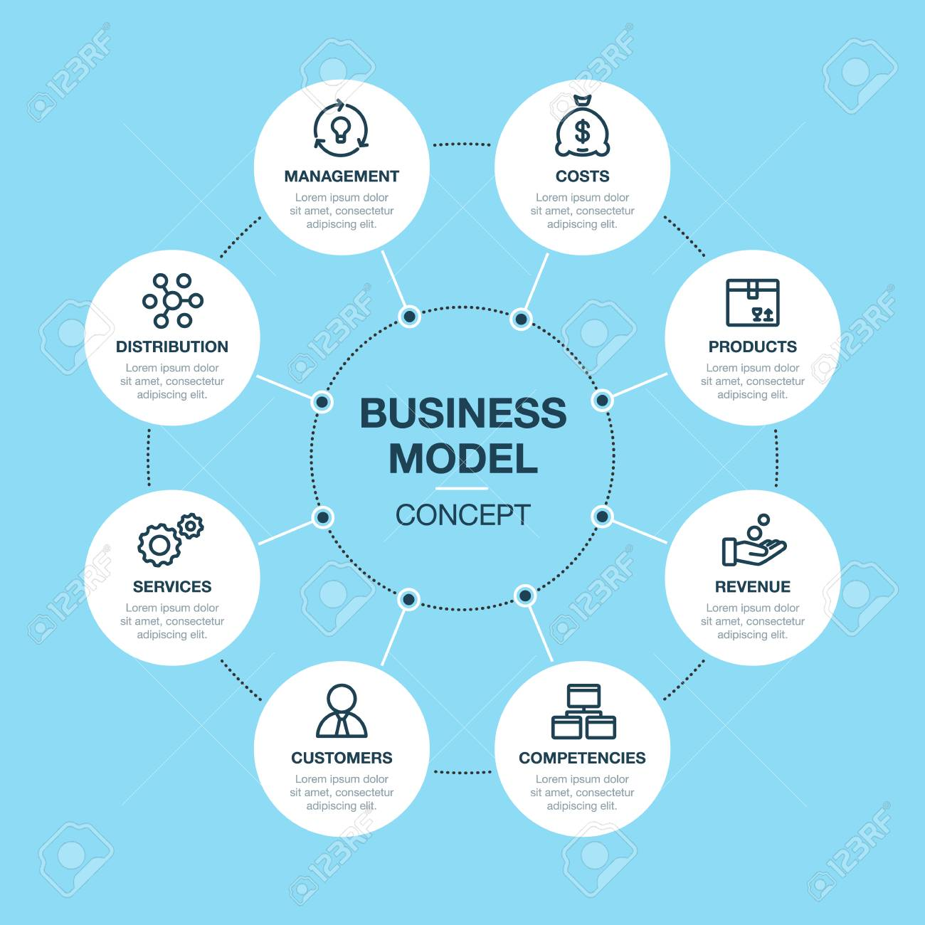 Simple Vector illustration for business model template isolated
