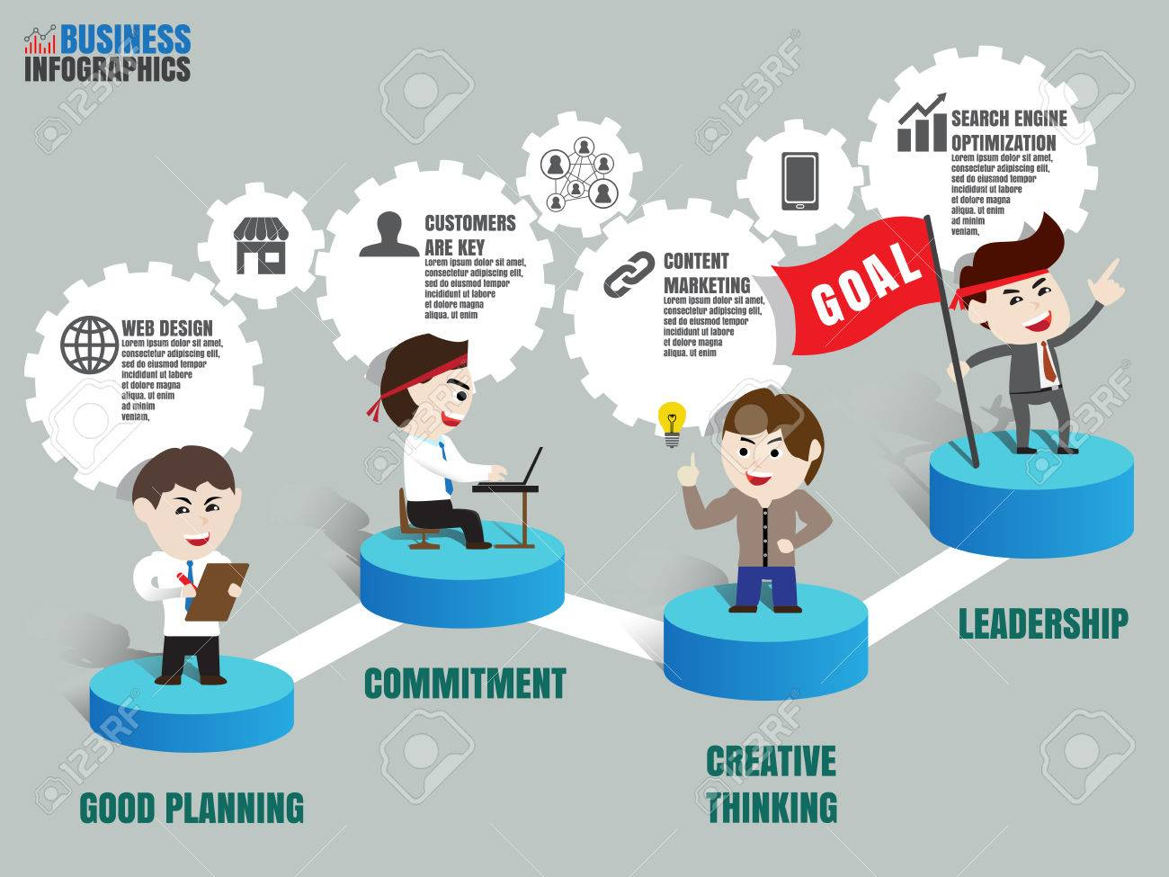 Components Of Teamwork Leading To Successful Business, Template ...
