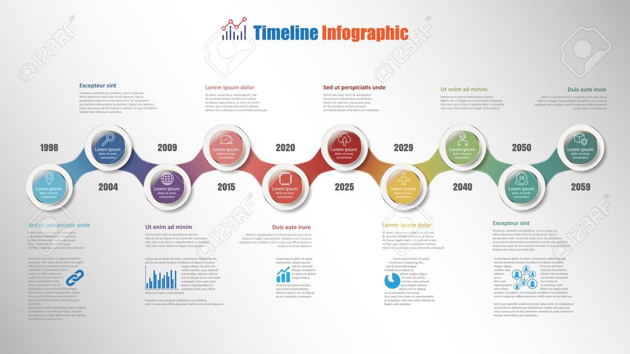 Mapa De Carretera De Negocios Infografía De Línea De Tiempo Con 10 ...