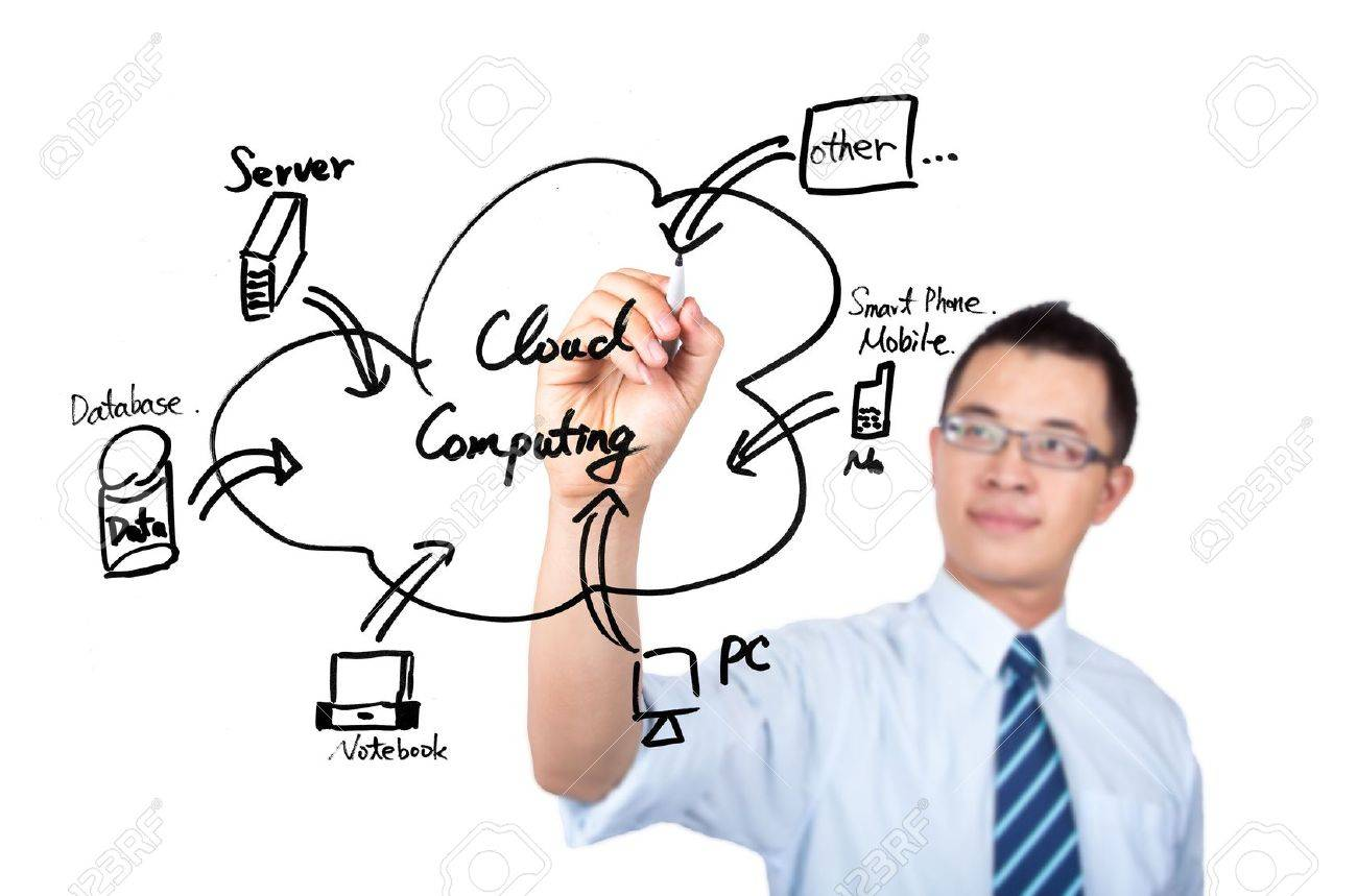 young businessman drawing a cloud computing Application diagram Stock Photo - 7621572