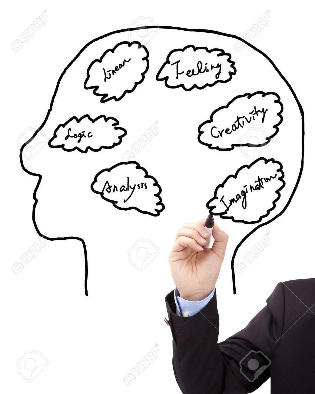 Businessmans hand draw brain concept diagram stock photo picture businessmans hand draw brain concept diagram stock photo 9594297 ccuart Image collections