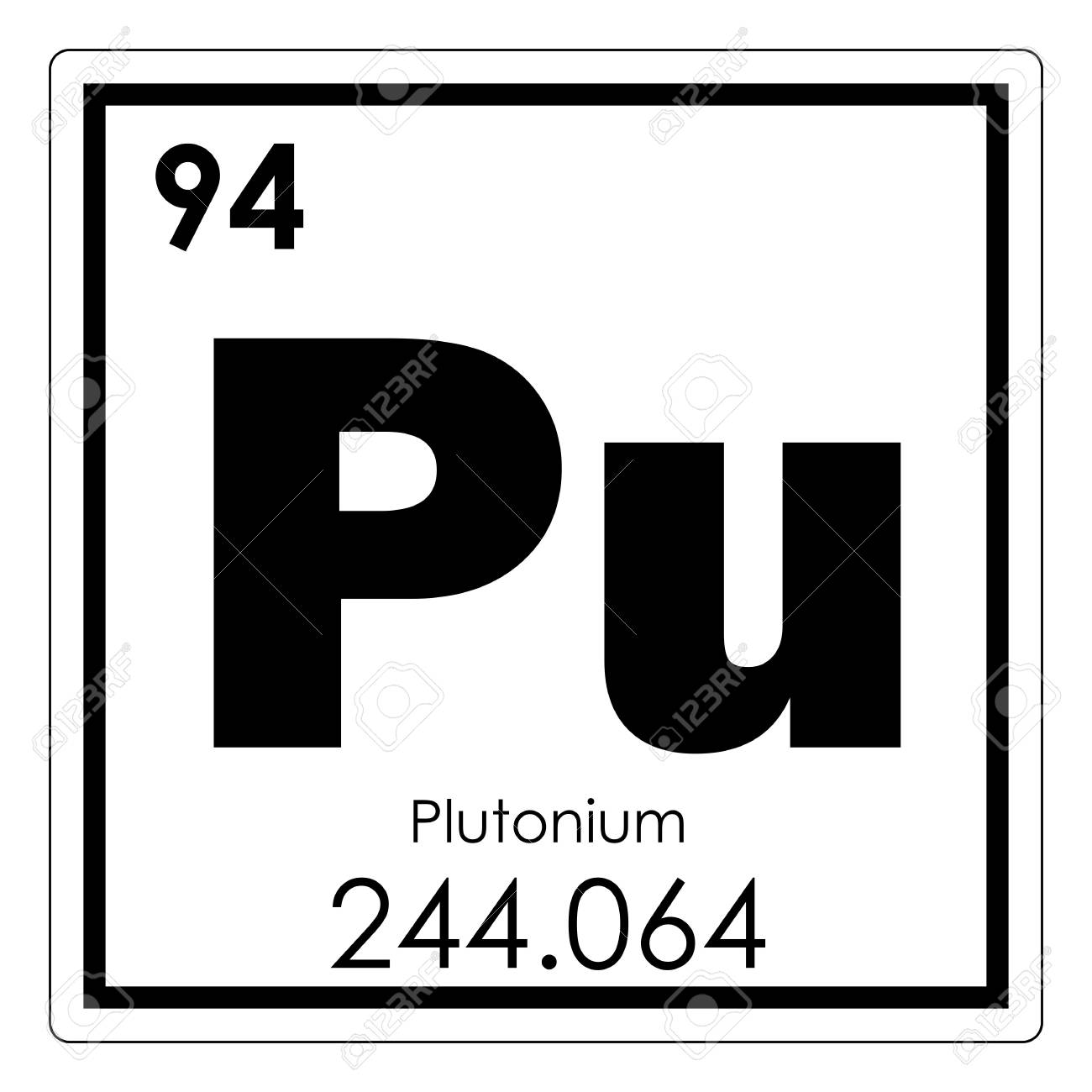 Plutonium Symbol Periodic Table