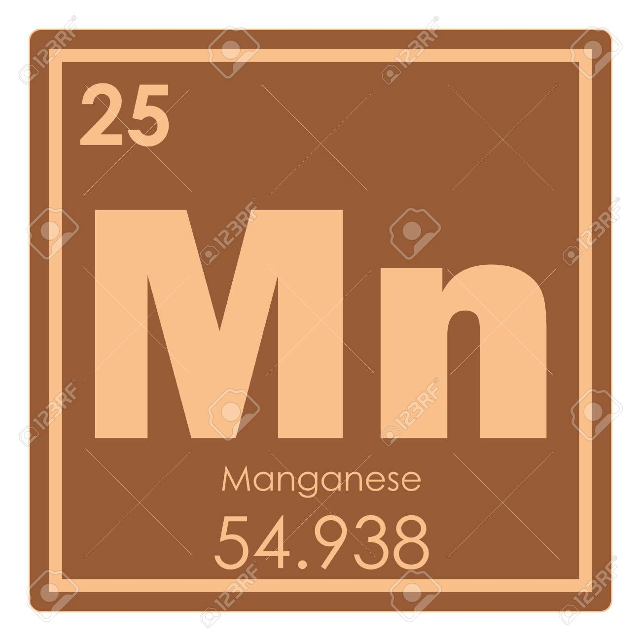 Manganese chemical element periodic table science symbol stock photo manganese chemical element periodic table science symbol stock photo 95132663 urtaz