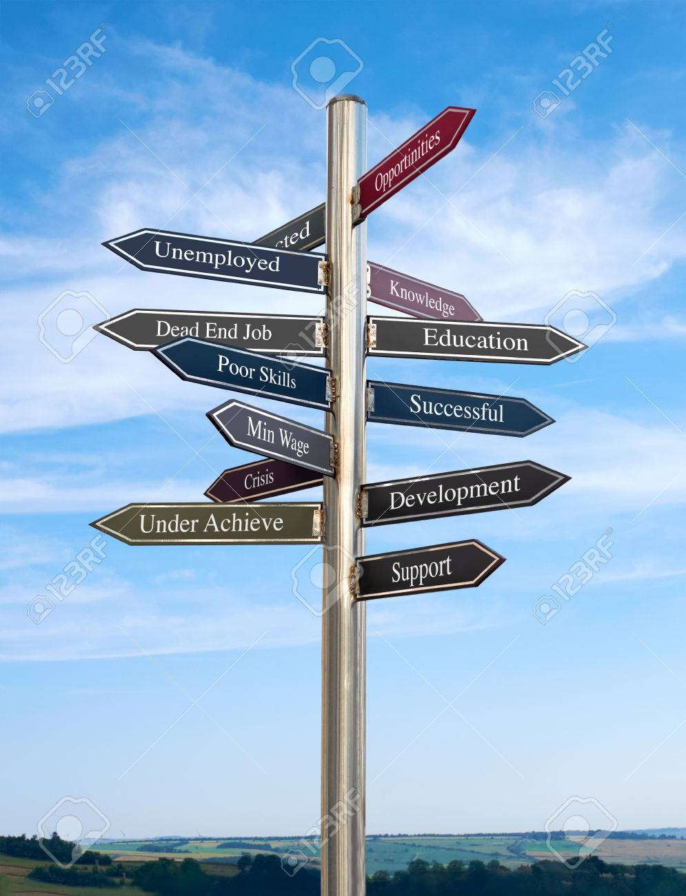education going in the right direction signpost concept stock