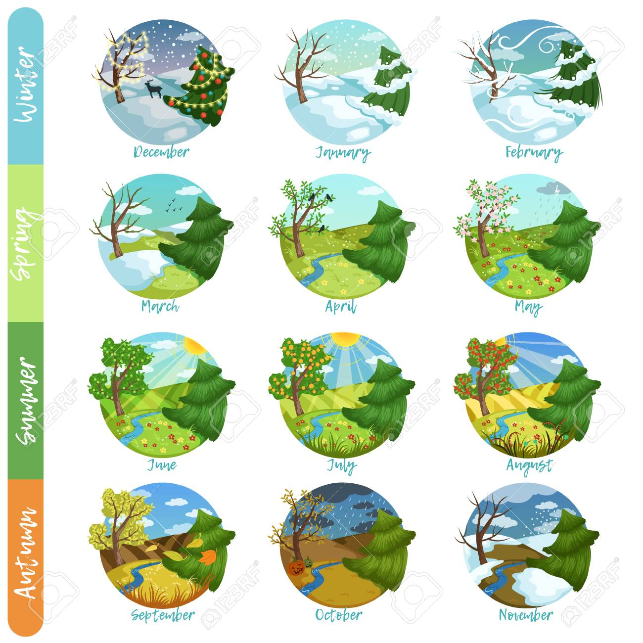 Twelve months of the year set, four seasons nature landscape winter, spring, summer, autumn vector illustrations isolated on a white background - 94132035