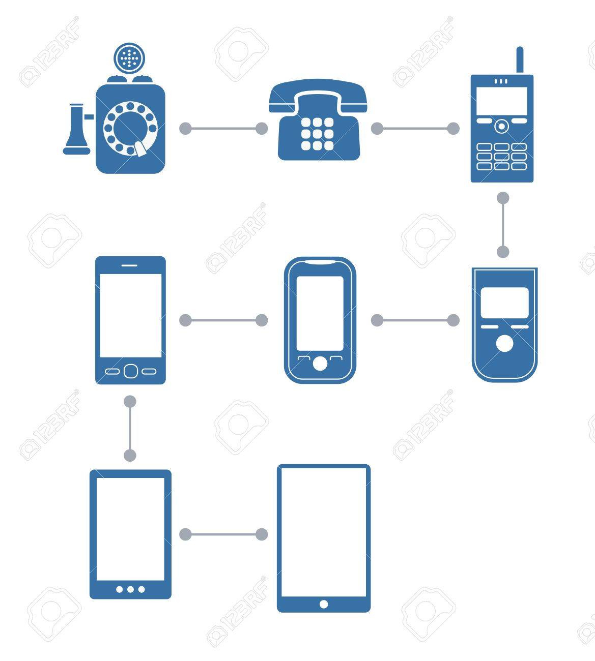 Scheme of telephone evolution Stock Vector - 16437595