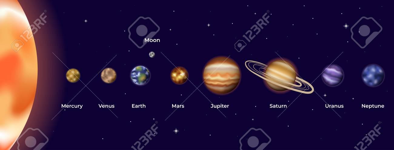 sun system vector illustration with sun, mercury, venus, earth, moon, mars