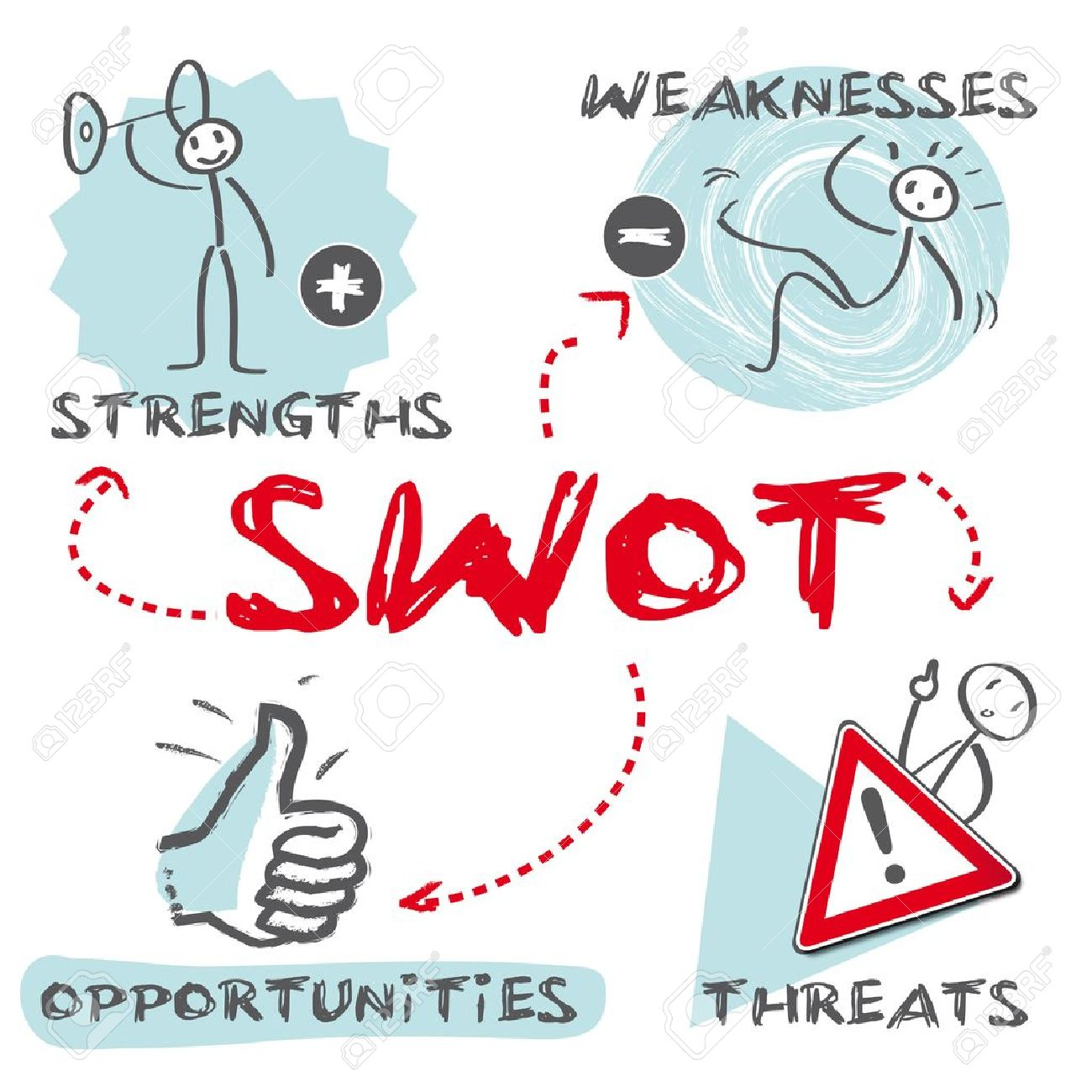 swot strengths weaknesses opportunities threats royalty swot strengths weaknesses opportunities threats stock vector 19220799