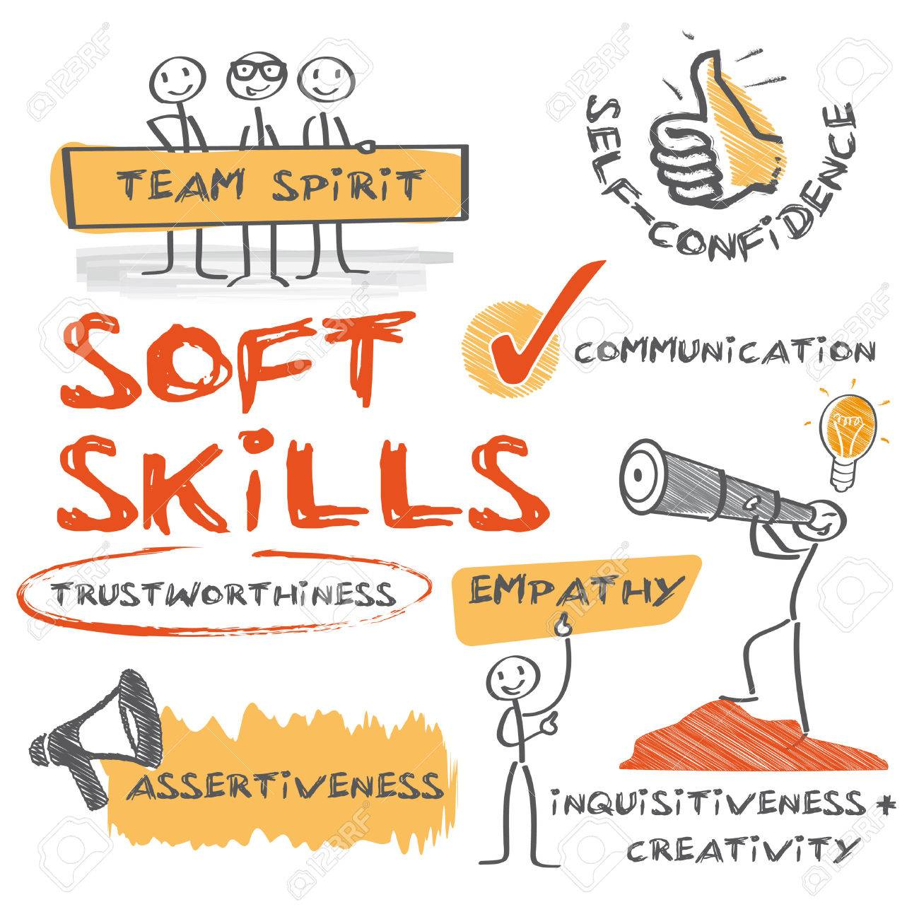 soft skills complement hard skills which are the occupational soft skills complement hard skills which are the occupational requirements of a job and many other