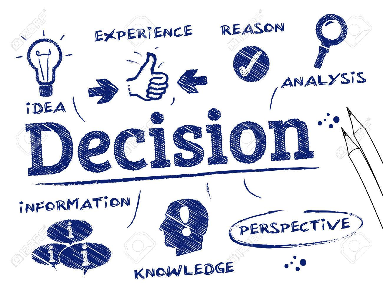 Decision. Chart with keywords and icons - 32811441