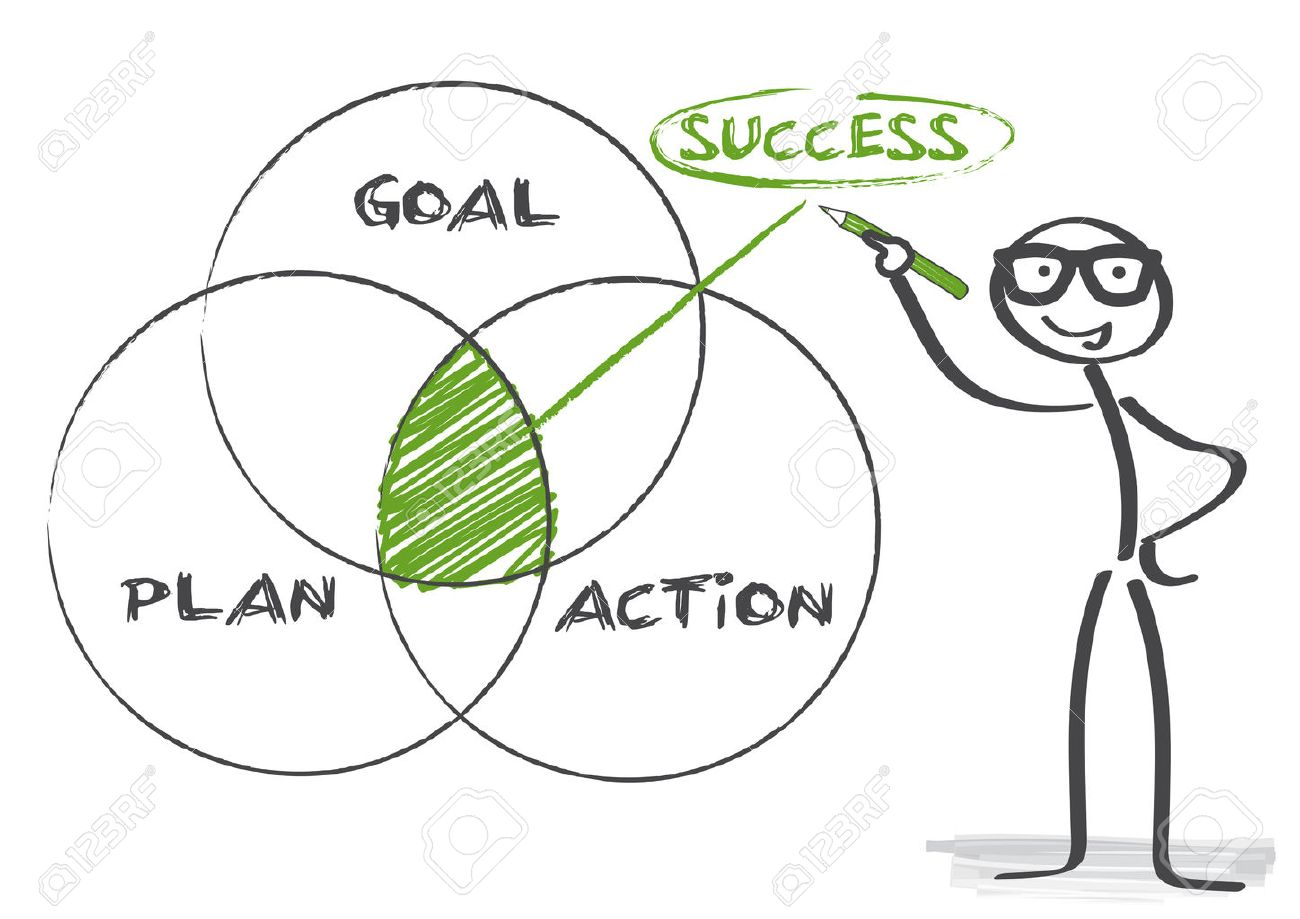 goal plan action success - 33702713