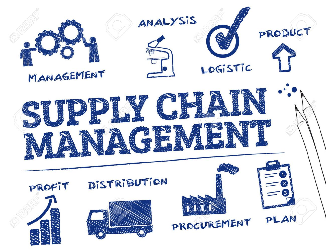 Image result for supply chain management vector