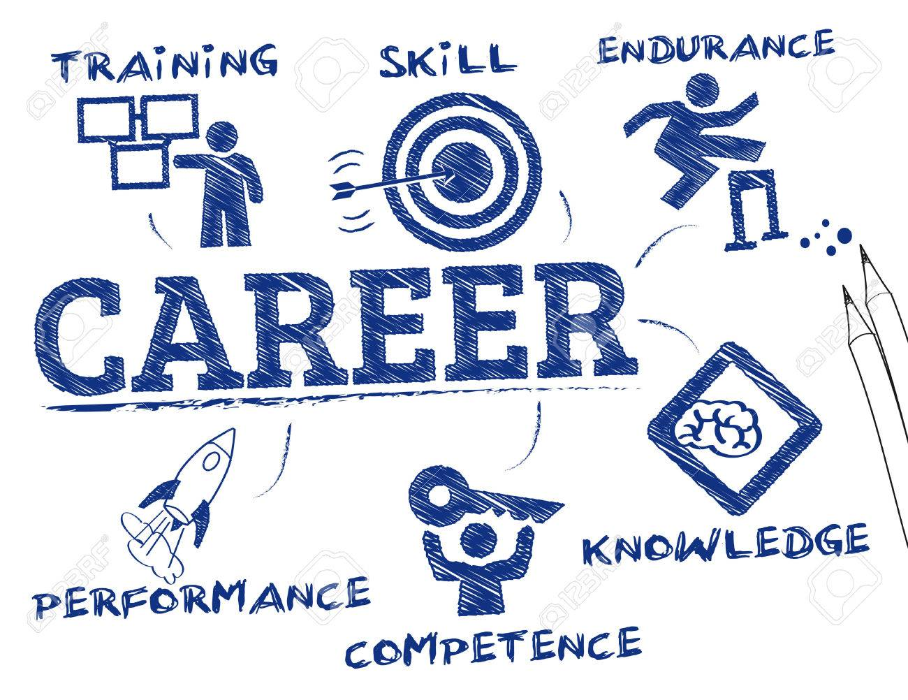 Career concept. Chart with keywords and icons - 36924907