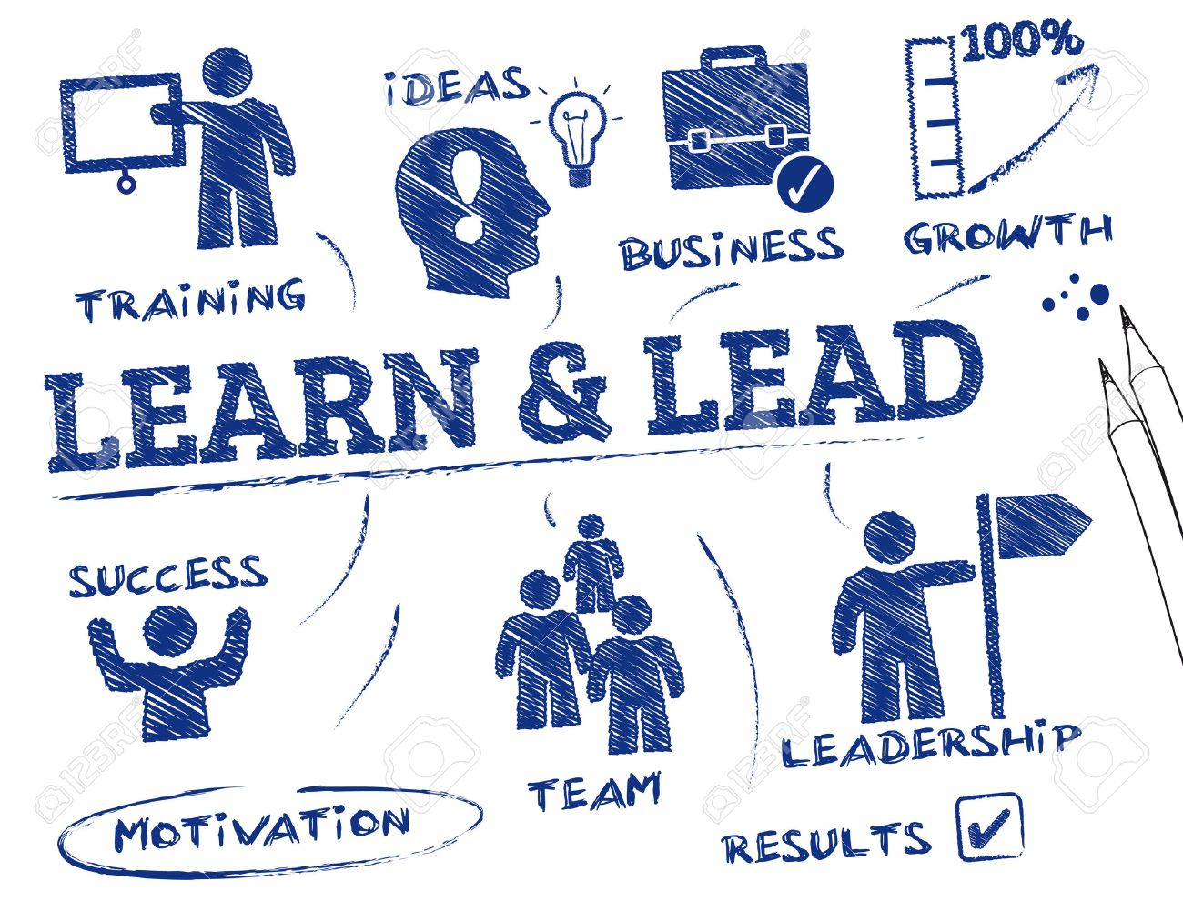 Learn and Lead. Chart with keywords and icons - 37108528