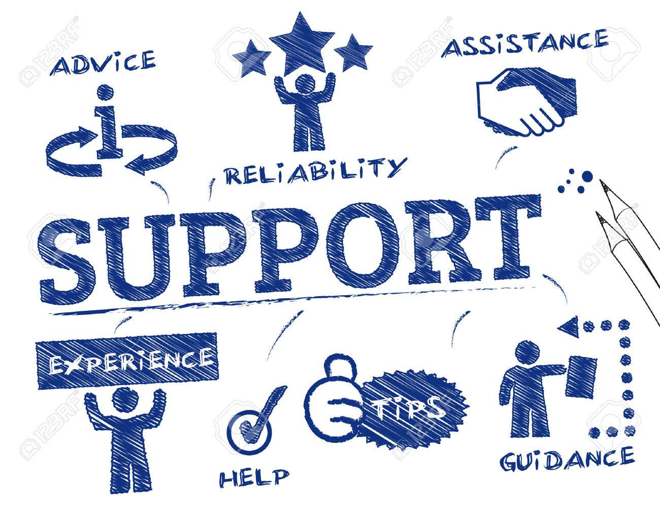 Support. Chart with keywords and icons - 37110089