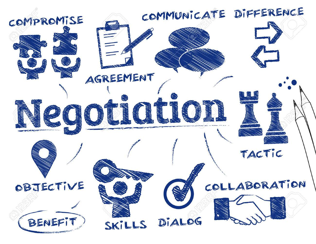 Negotiation. Chart with keywords and icons - 39064076
