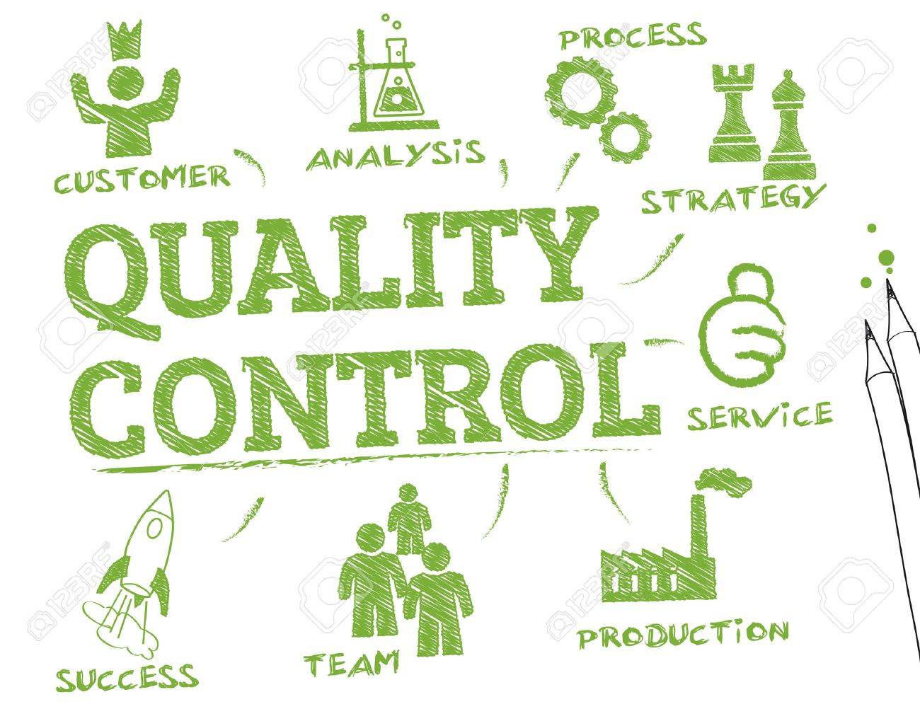 quality control chart with keywords and icons royalty free cliparts