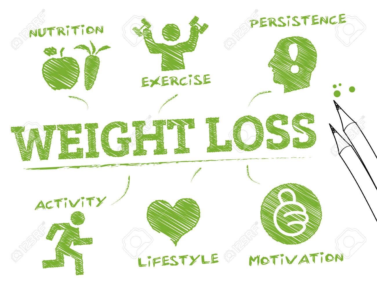 weight loss  Chart with keywords and icons