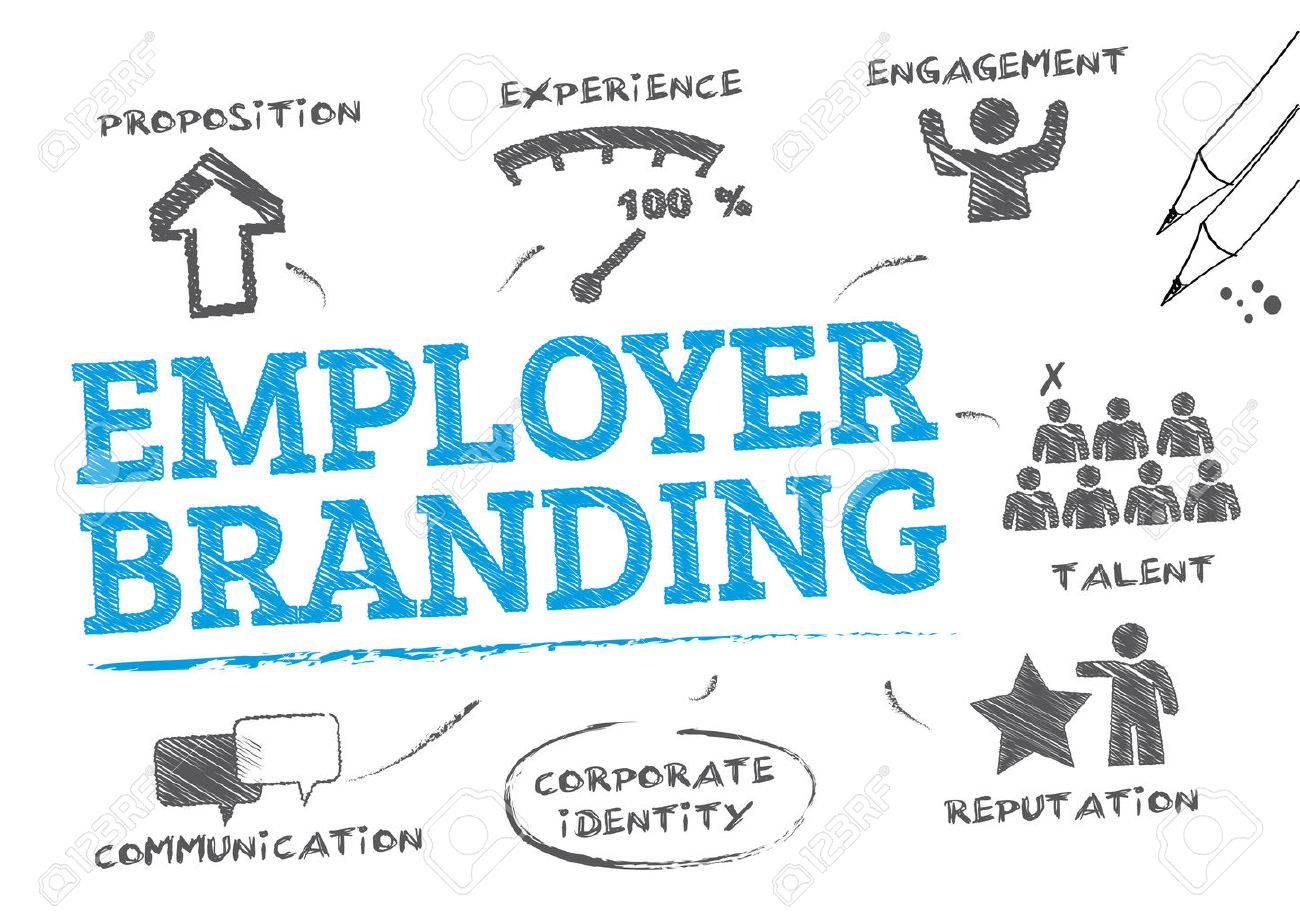Employer branding. Chart with keywords and icons - 61570519