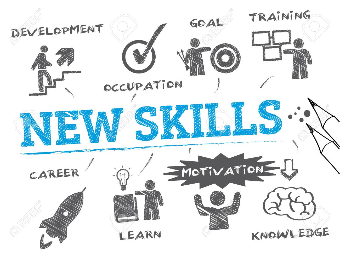 New skills Chart with keyword and icons - Vector Illustration - 63292081