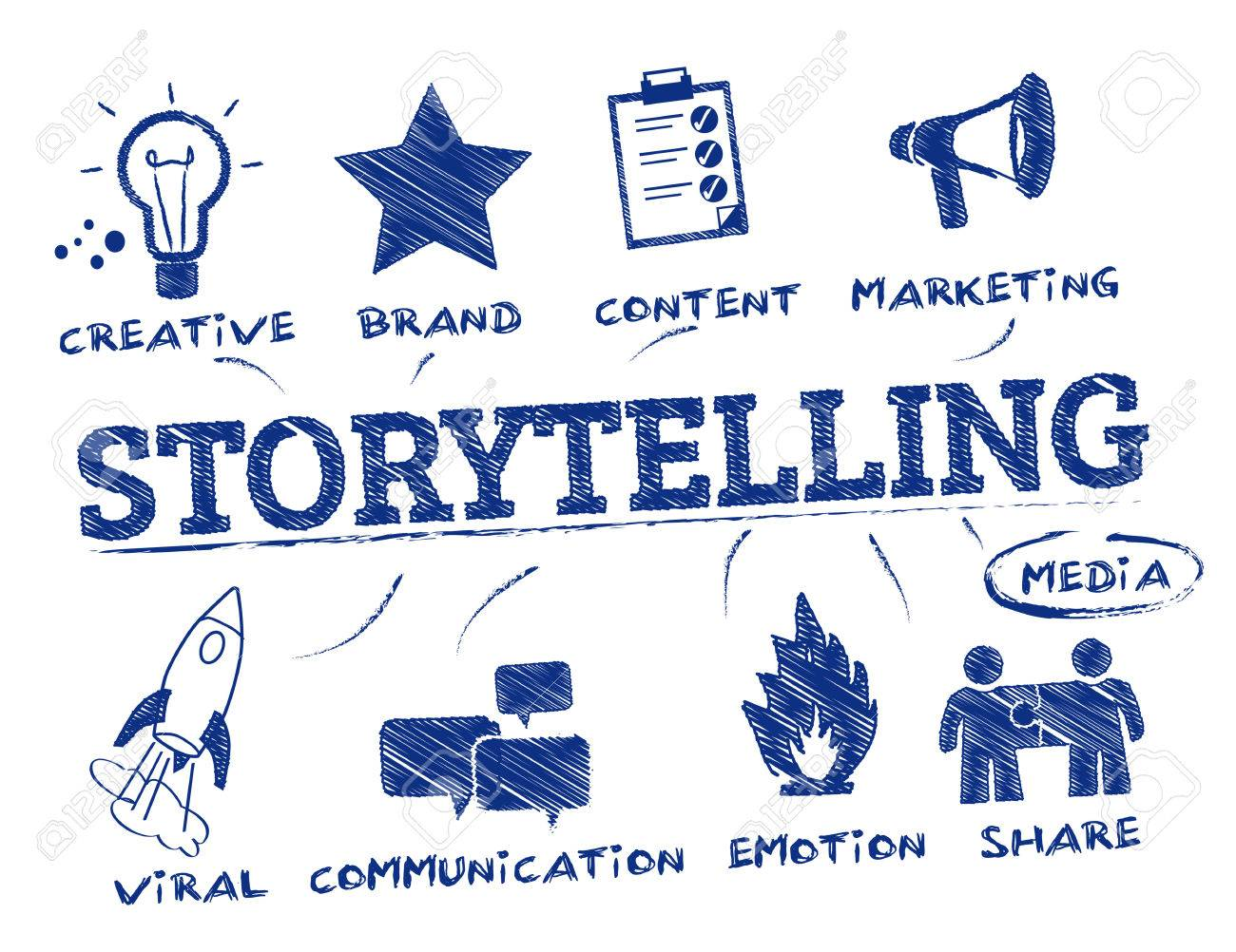 storytelling. Chart with keywords and icons - 63947709