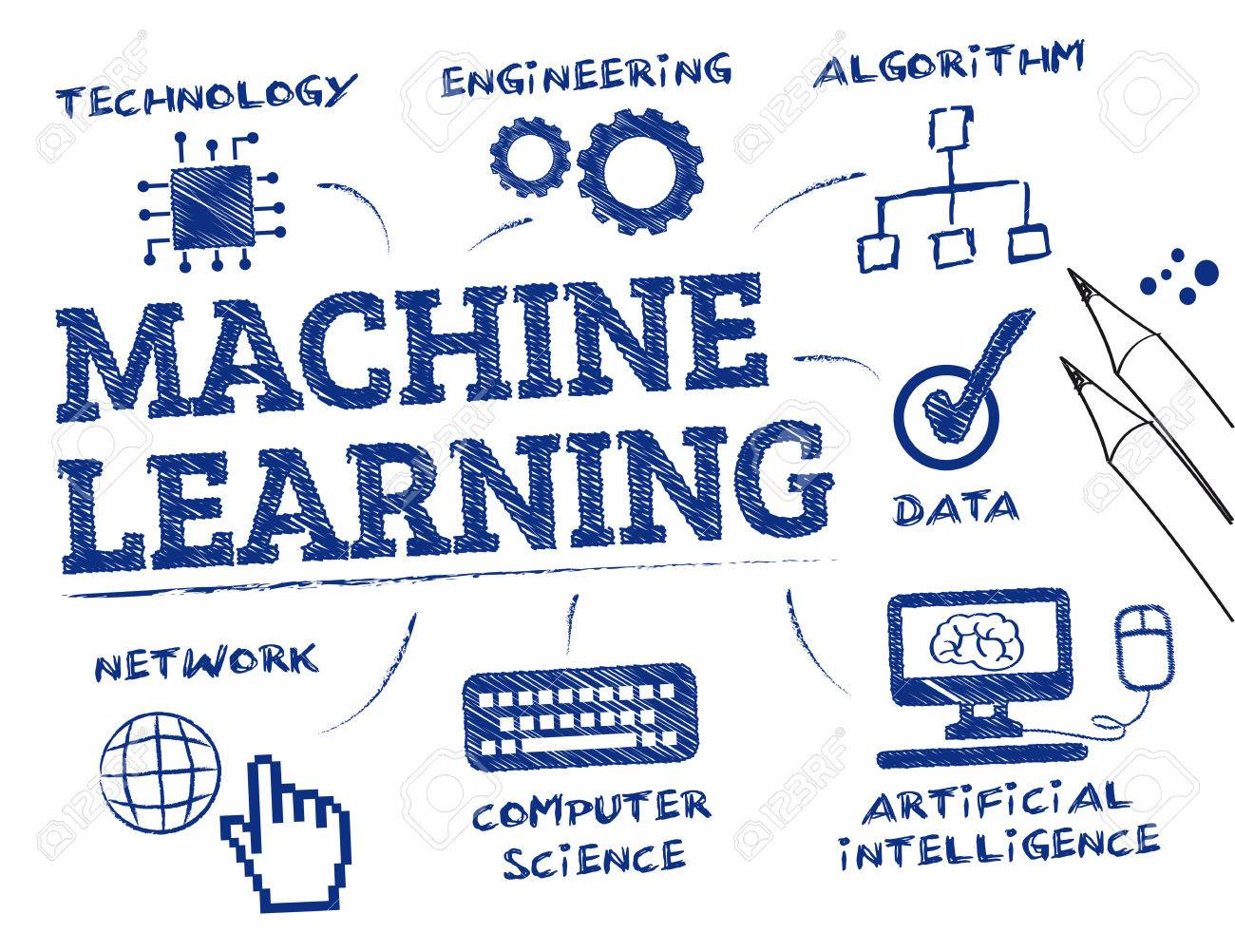 Machine learning. Chart with keywords and icons - 63947716