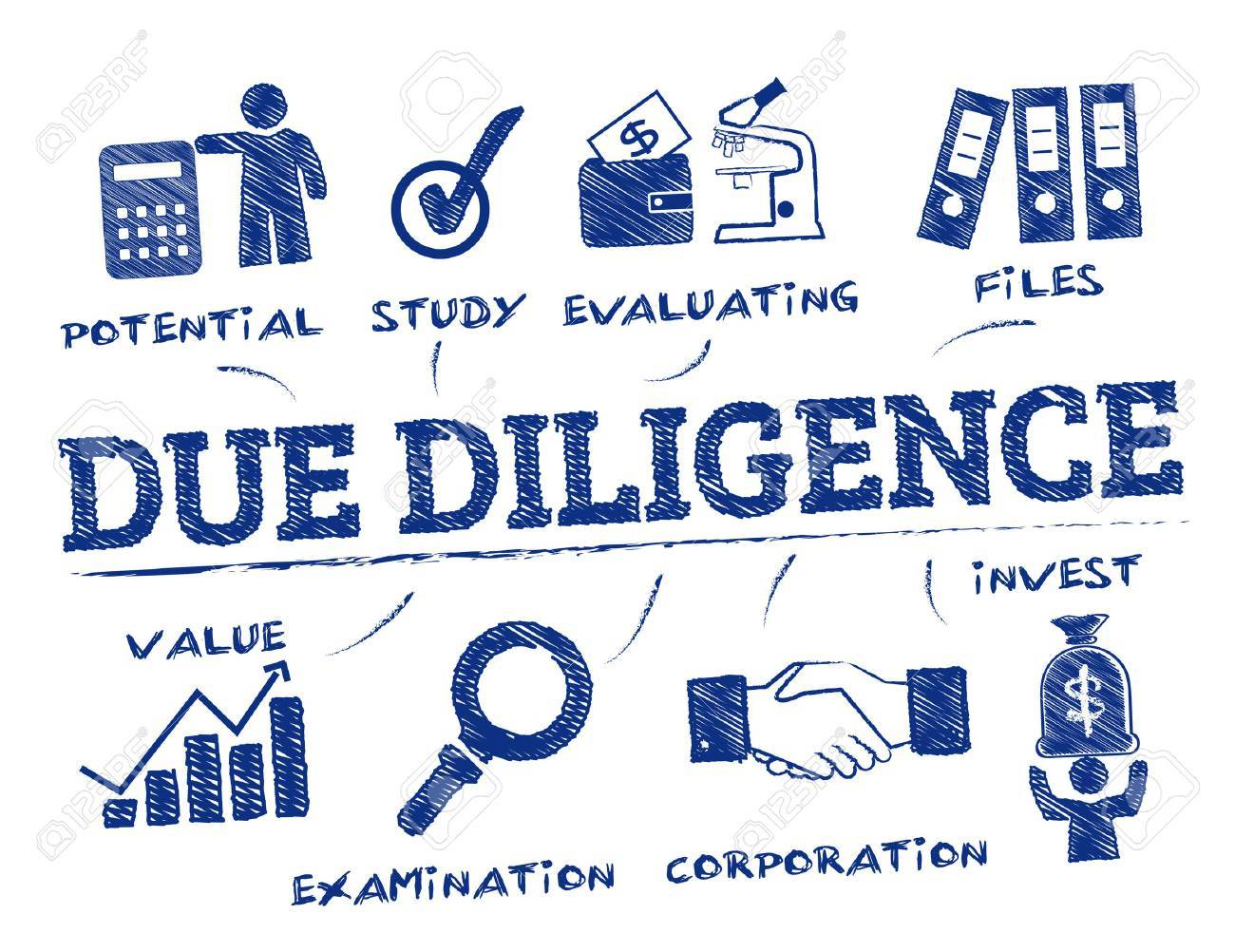 Due Diligence. Chart with keywords and icons - 67826884