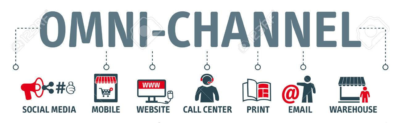 omnichannel concept. Banner with keywords and icons - 75617133