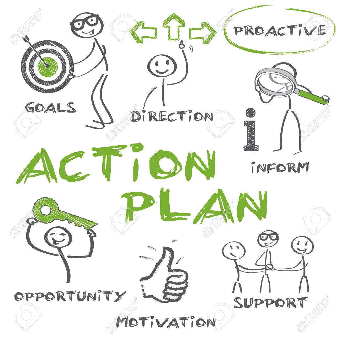 action planning. Vector illustration and stick figures - 79936678