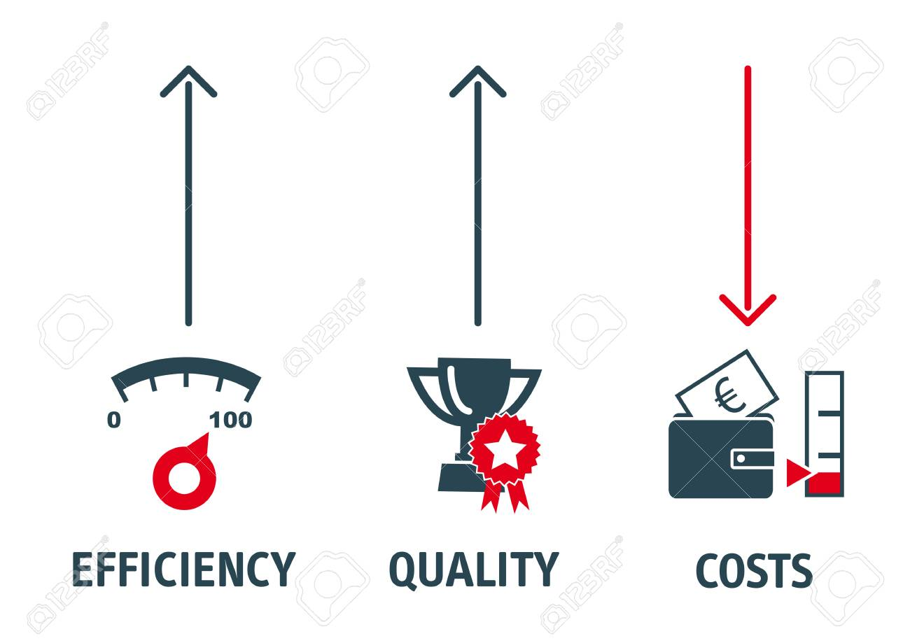 Efficiency business chart - 81617664