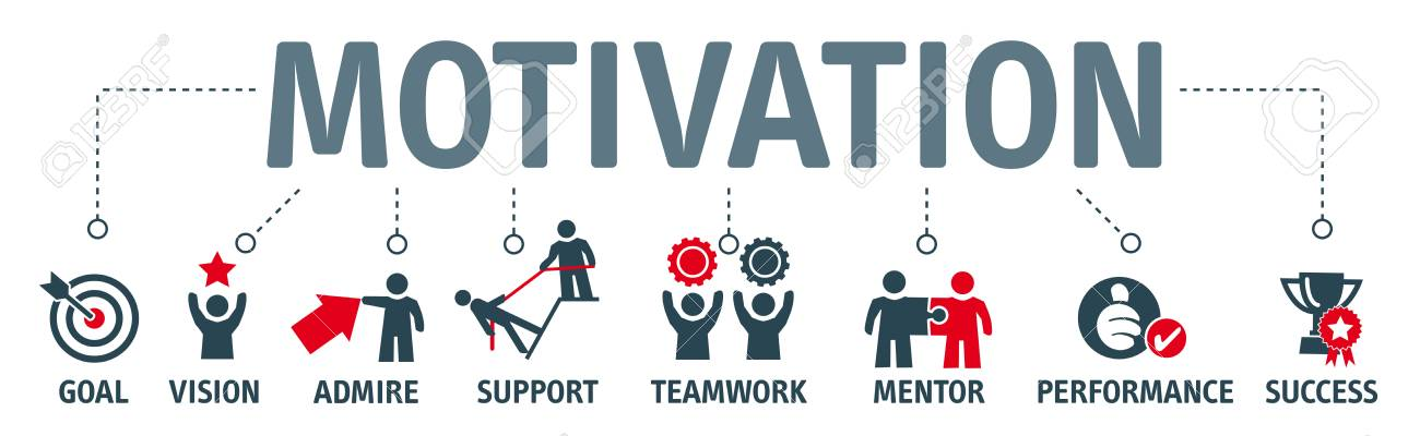 Motivation concept. Banner with keywords and icons - 84656527