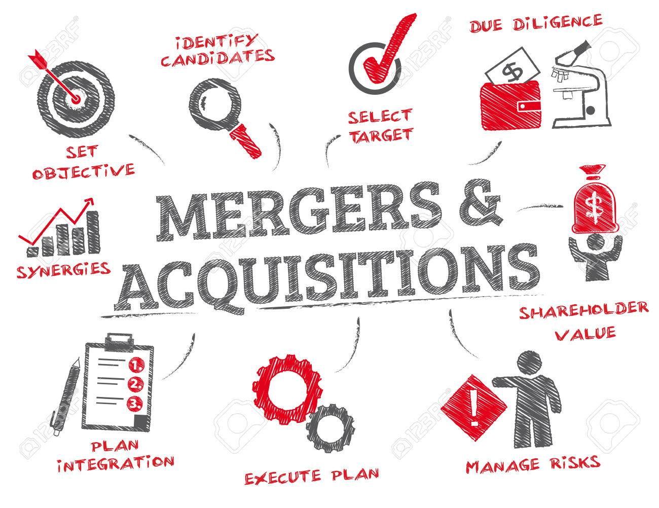 M&A Merger And Acquisitions Concept. Chart with keywords and icons - 85679672