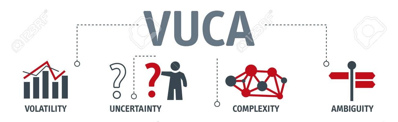 VUCA describing or to reflect on the volatility, uncertainty, complexity and ambiguity of general conditions and situations - 102912553