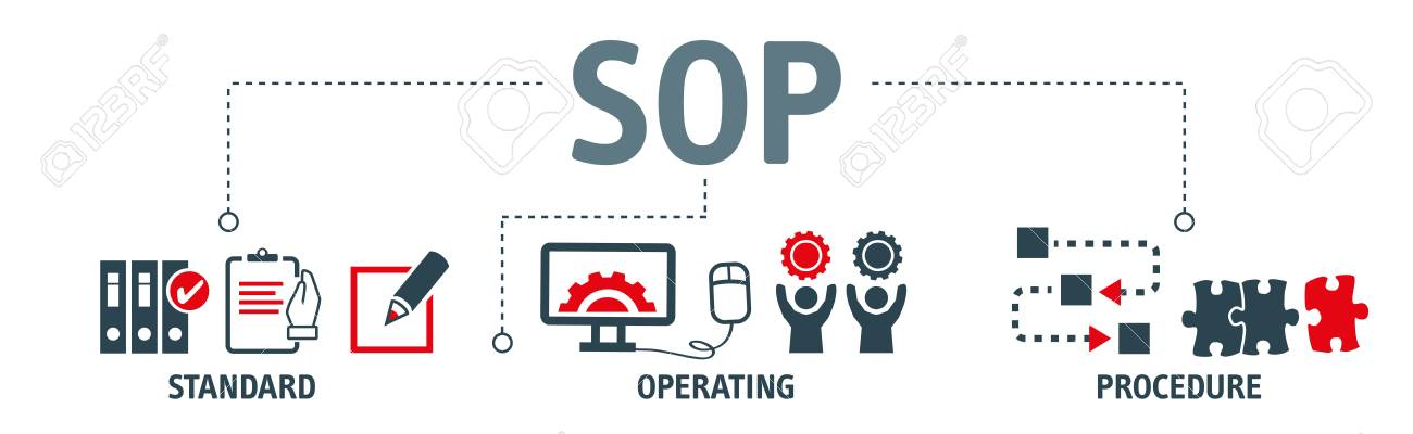 """Banner """"Standard Operating Procedure"""". SOP is a set of step-by-step instructions compiled by an organization to help workers carry out complex routine operations. Vector Illustration Concept with keywords, letters and icons. - 117441170"""