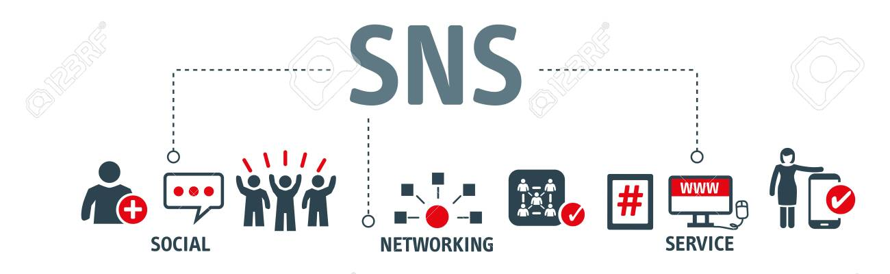 social networking service - SNS - is an online platform which