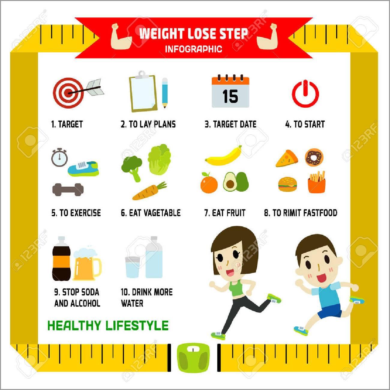 Diet regimen for weight loss photo 6