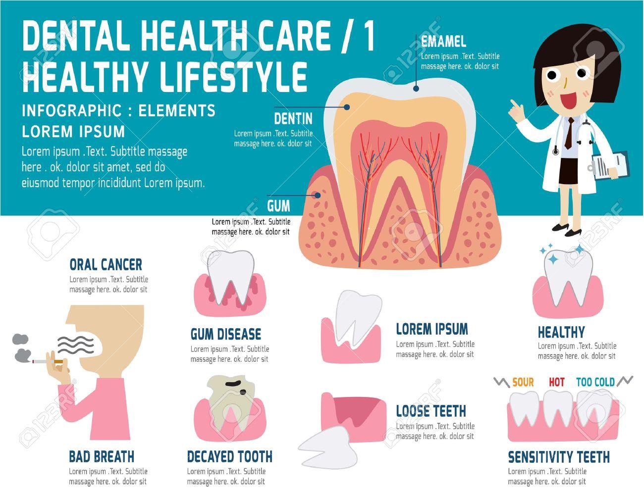 El Cuidado Dental Problema De Salud 71949ba04edf