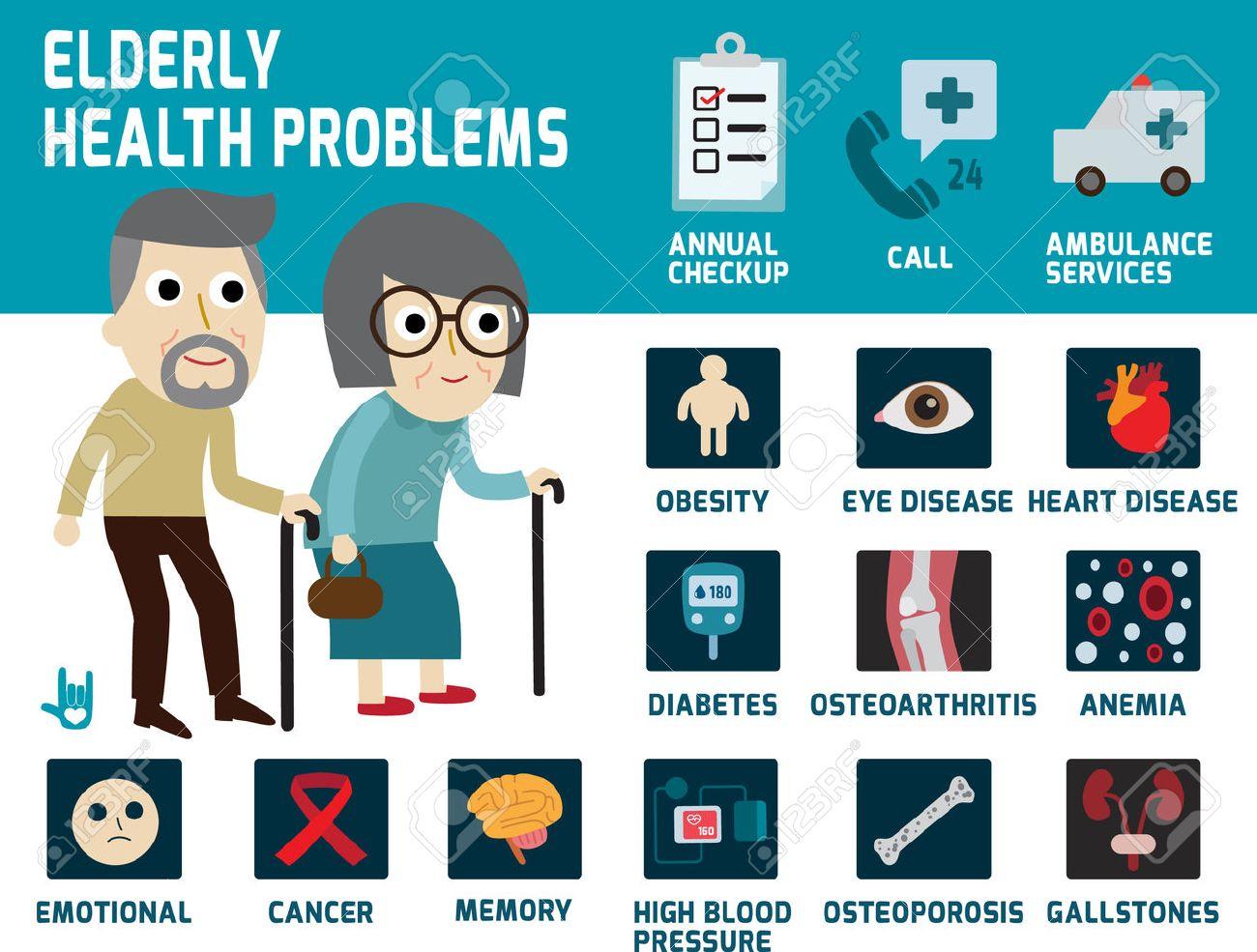 elderly health problems,infographics elements,icons,vector flat cartoon graphic design.health care concept.illness illustration. - 43835355