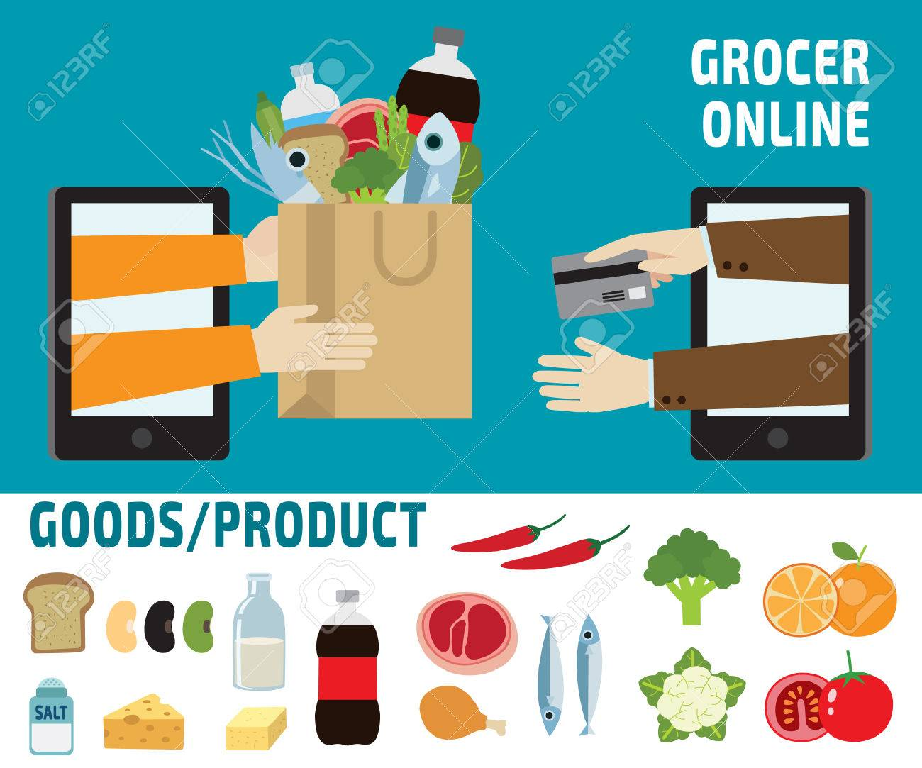 Grocery Online.delivery.ecommerce Business Concept.infographic ...