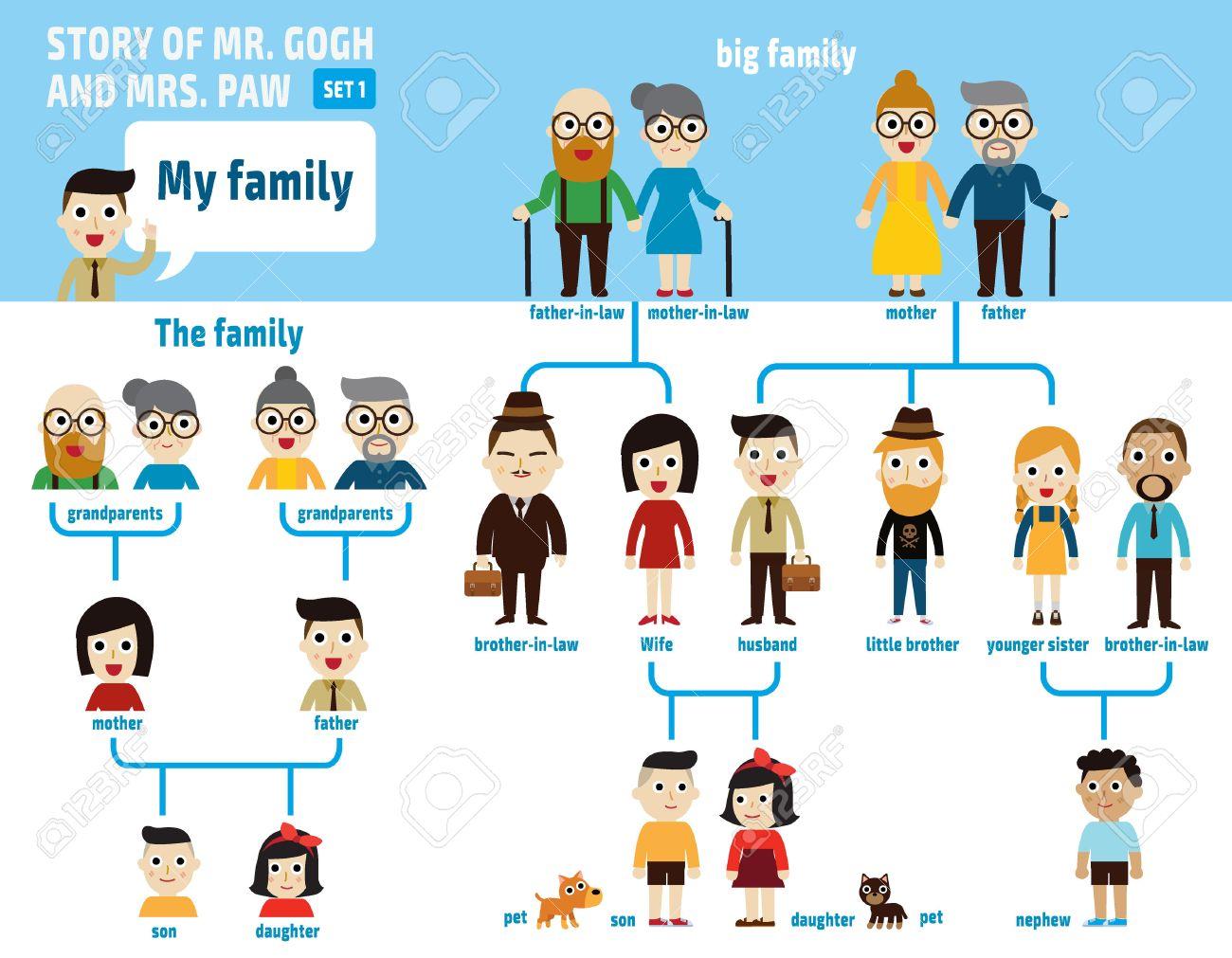big family cartoon.infographic elements. - 52533677