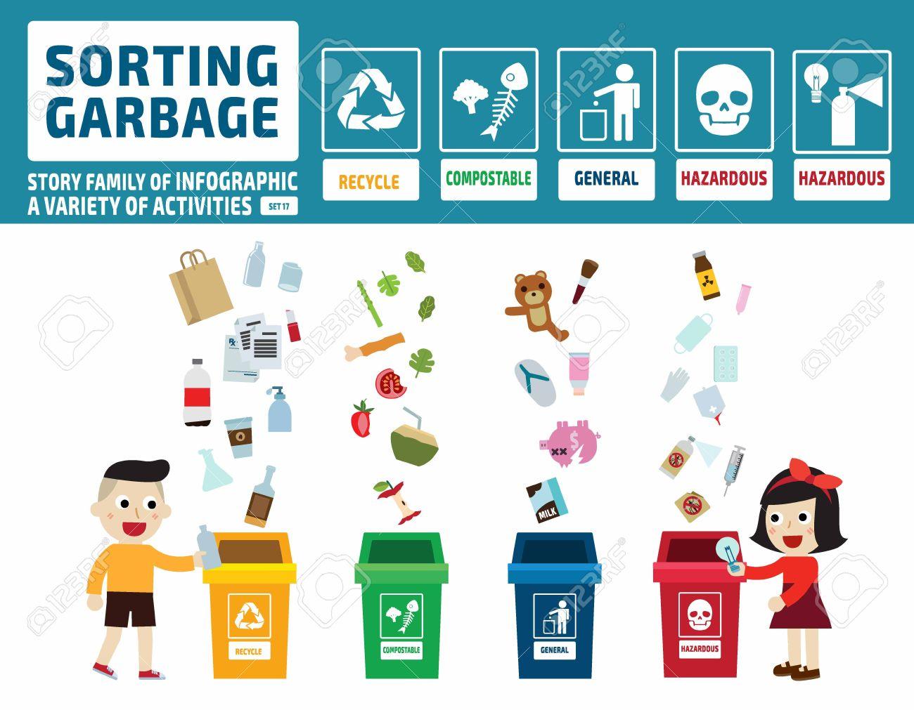 children litter.separation recycling bins with organic.waste segregation management concept.infographic elements.flat cute cartoon design illustration. - 53903246